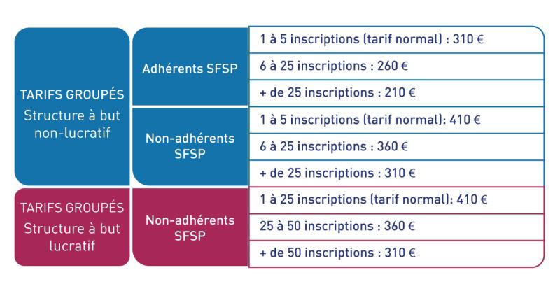 Inscriptions-groupes-congresSFSP